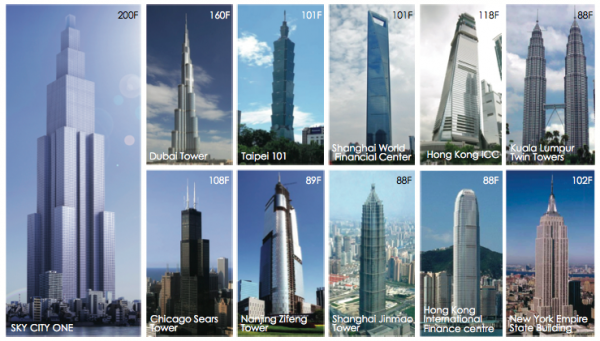 2013 World's Ten Tallest Buildings… and a New Number One?
